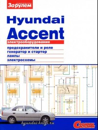 ����� �� ������� hyundai accent, ����� �� ������� ������ ������, ����������� �� ������� hyundai accent, ����������� �� ������� ������ ������, ������ hyundai accent, ������ ������ ������, ���������� �� hyundai accent, ���������� �� ������ ������