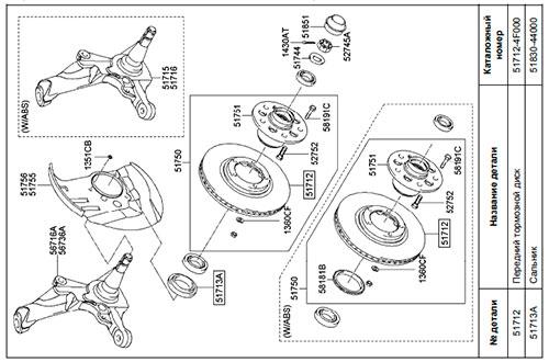 Передний тормозной диск Hyundai Porter 2