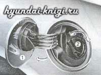 как снять крышку бензобака hyundai 30